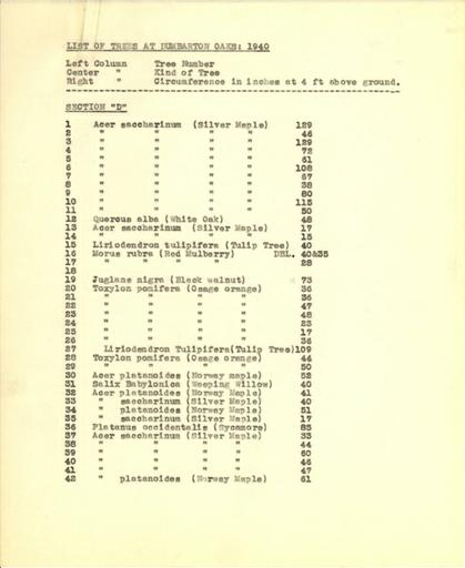 List of trees, Section D, 1940