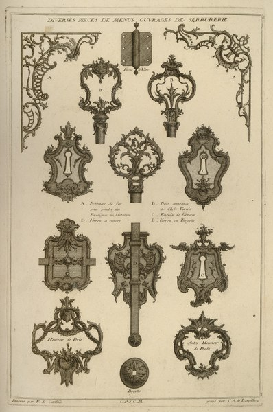 Designs for Locks and Keyholes